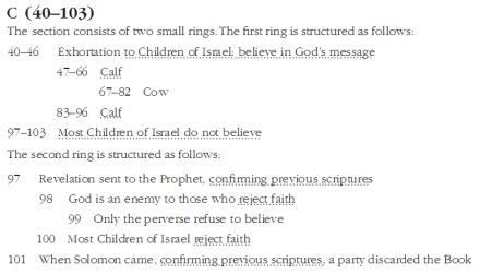 baqarah-ring-c.png?w=440&h=251